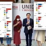 Morena arrasaria en 14 estados si las elecciones fueran hoy El Financiero - Morena arrasaría en 14 estados si las elecciones fueran hoy: El Financiero