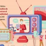 medpubof - Los reyes de la publicidad oficial con AMLO (2020): Azteca, Televisa, Jornada, Fórmula, Grupo Cantón