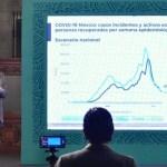 ezjeryrviayooks crop1618651343990.jpg 242310155 - Ssa alerta sobre el incremento de contagios en siete estados de la república
