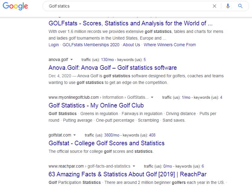 Golf statics Google Search