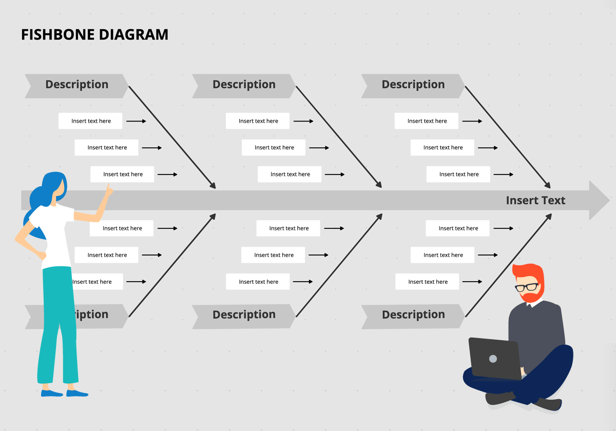 Fishbone Diagram Guide And Free Template With Examples