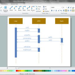 Sequence Diagram Visio Stencil Viper 350 Plus Wiring Atm Diagrams Bank Uml How To Create A Rh Conceptdraw Com Process Flow