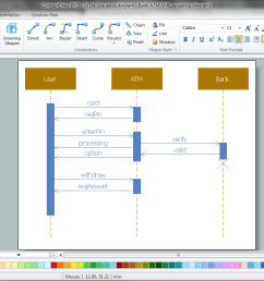 example 1 bank sequence diagram in conceptdraw diagram p  [ 1366 x 729 Pixel ]