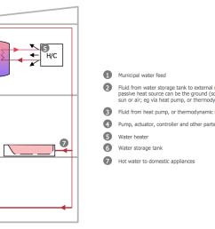 half pipe plans [ 1366 x 725 Pixel ]