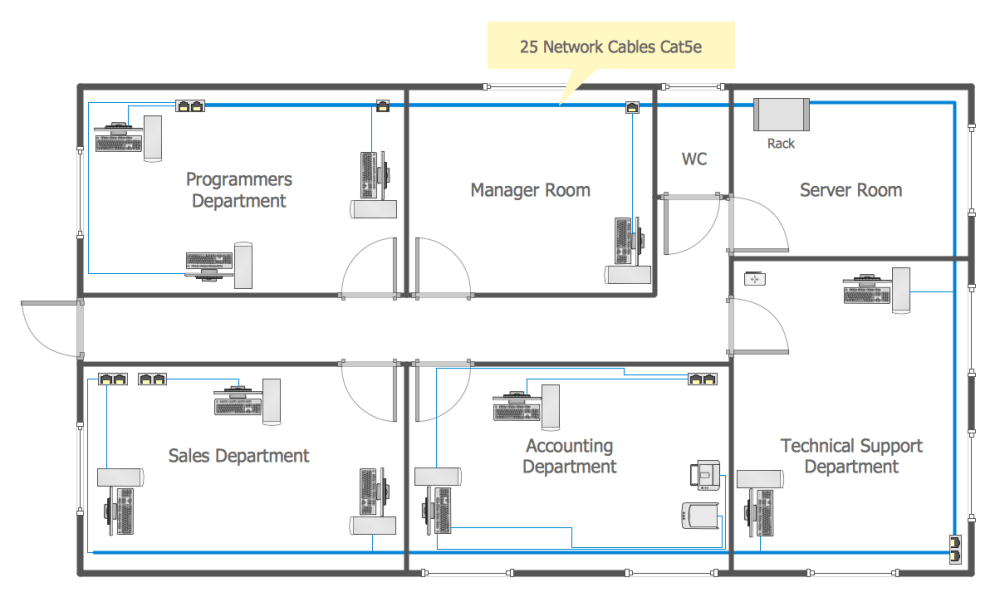 medium resolution of conceptdraw diagram diagramming and network drawing software extended with network layout floor plans solution from the computer and networks area is the