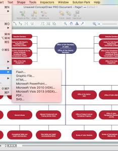 Create organizational chart also kitchen planning software technical rh conceptdraw