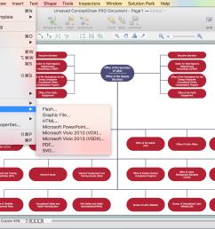 create organizational chart [ 2560 x 1466 Pixel ]