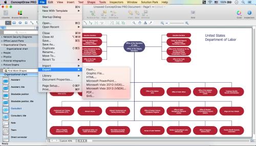 small resolution of create organizational chart