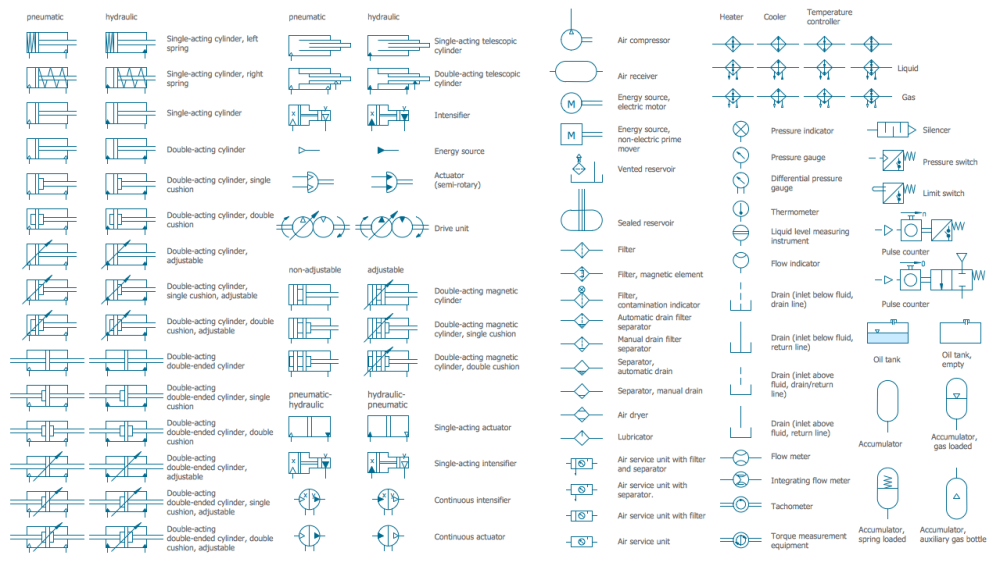 medium resolution of mechanical drawing symbols