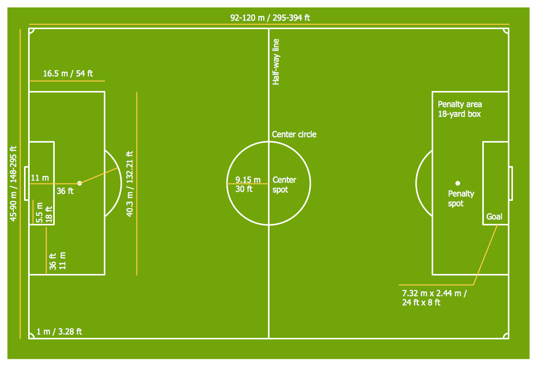 football pitch diagram to print 1995 club car golf cart wiring soccer field templates horizontal colored