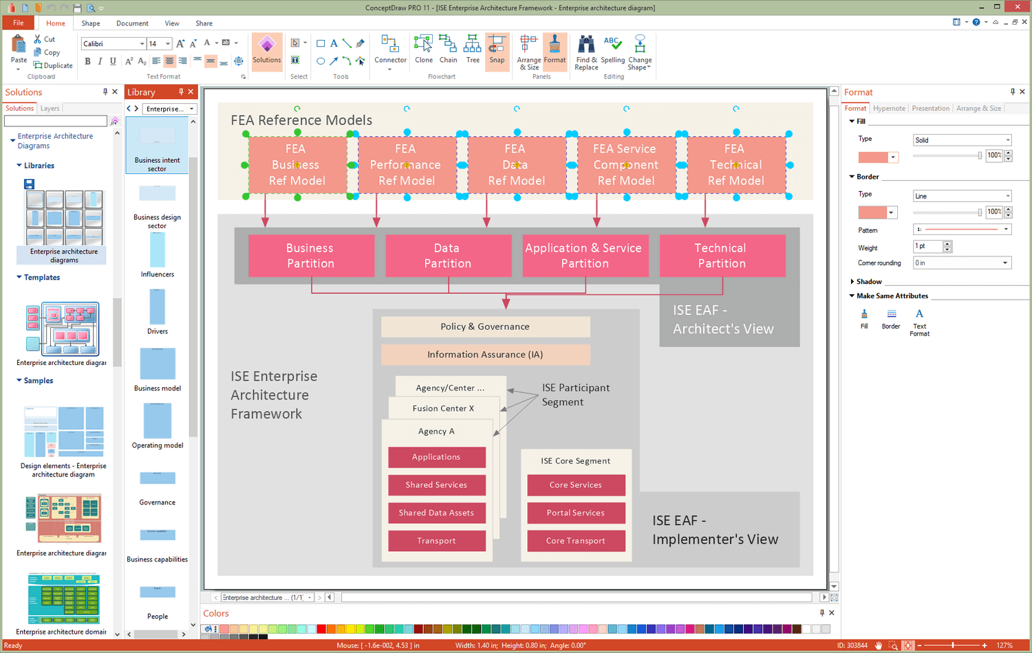 hight resolution of information architecture