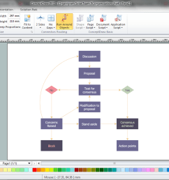 marketing flow chart in conceptdraw diagram p  [ 1366 x 729 Pixel ]