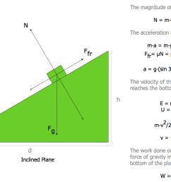 physics diagrams free body diagram [ 1098 x 725 Pixel ]
