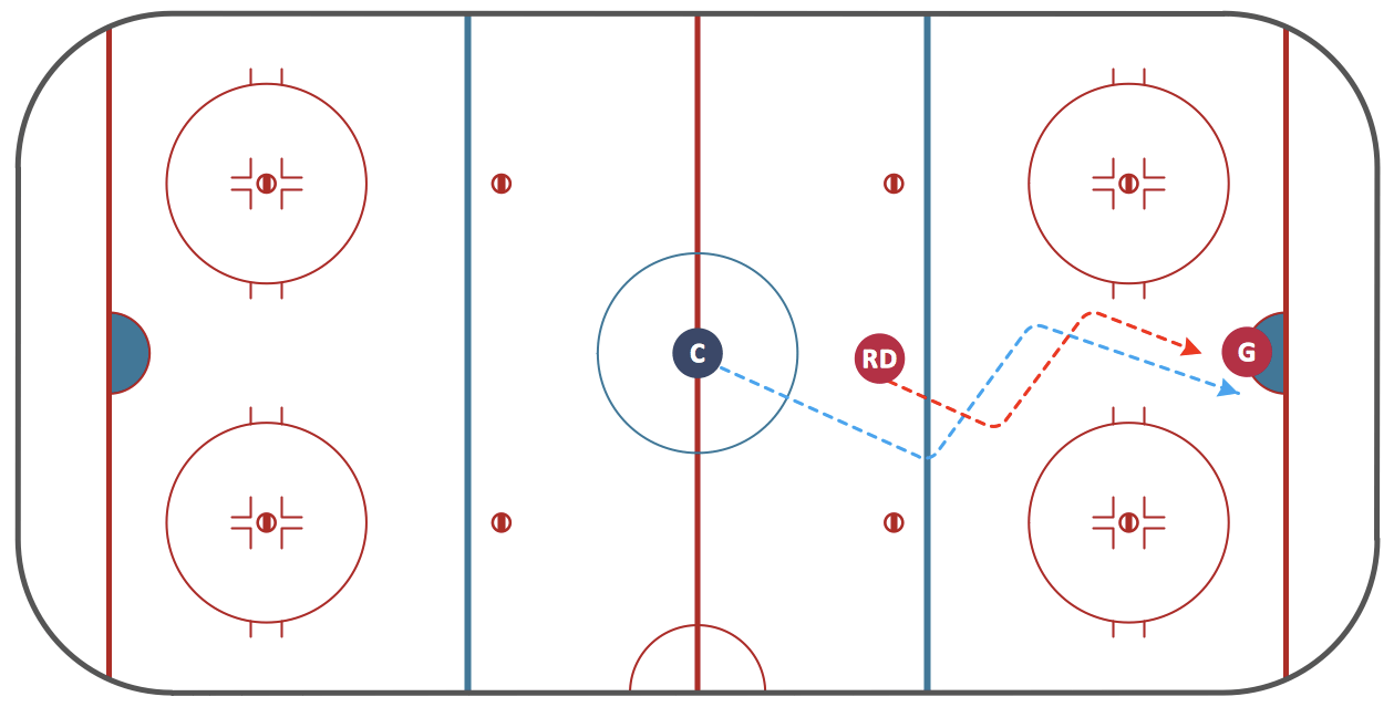 hight resolution of ice hockey diagram deke technique