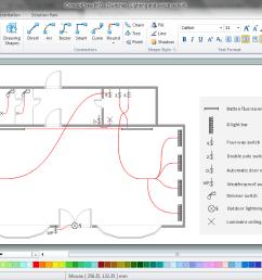 telecom wireless plan in conceptdraw diagram [ 1366 x 728 Pixel ]