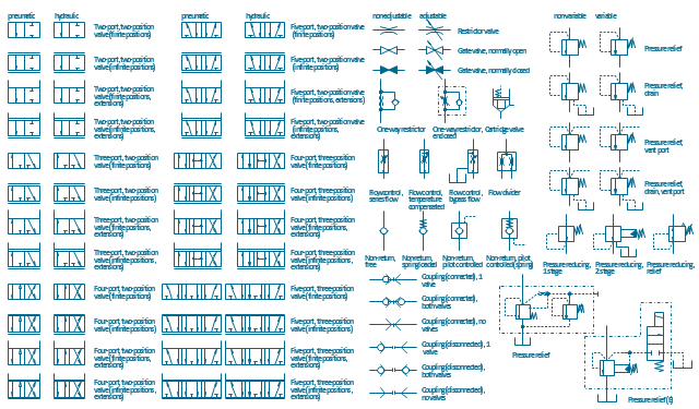 parts of a butterfly diagram 2001 dodge dakota stereo wiring design elements - fluid power valves