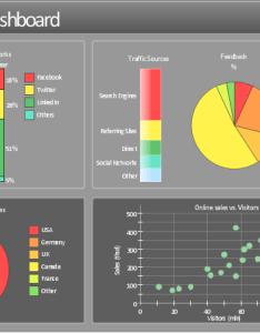 Visual dashboard scatter plot pie chart double ided bar also flow online flowchart website rh conceptdraw