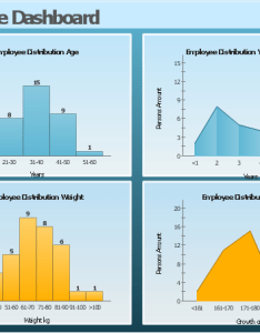 Employee distribution hr dashboard also frequency rh conceptdraw