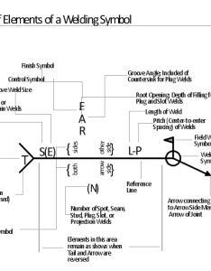 Welding joint symbol chart field weld arrow also elements location of  symbols design rh conceptdraw