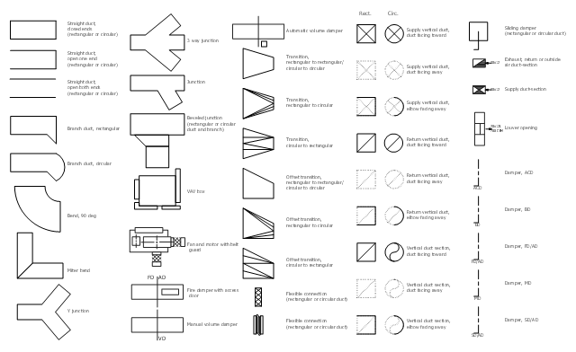 How To Draw Wiring Diagram In Autocad On How Images Free Download