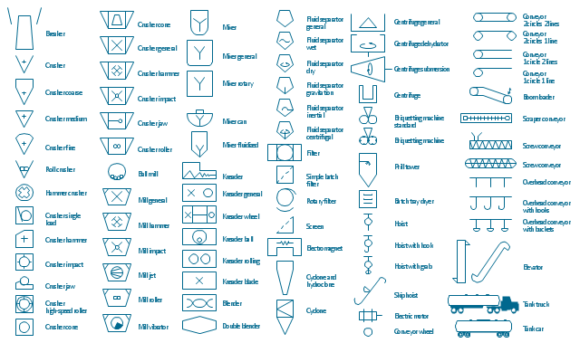 food process flow diagram symbols animal cell worksheet answers design elements - industrial equipment
