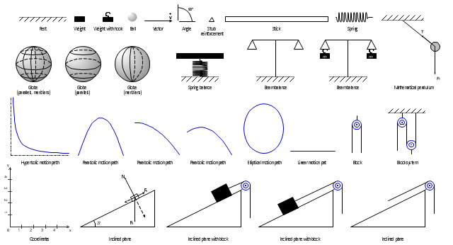 example 1 block diagrams library design elements