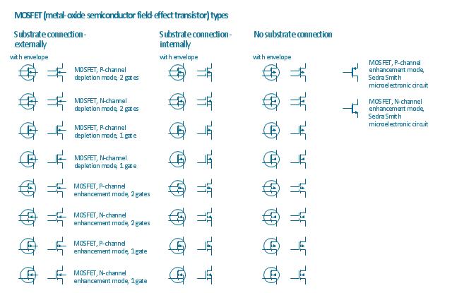 3 Phase Wiring Schematic Symbols Design Elements Mosfet