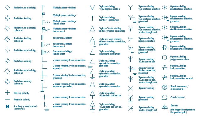 3 Phase Lighting Wiring Diagram Design Elements Qualifying