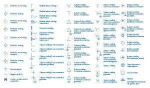 Design elements  Qualifying