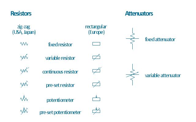 Basic Ac Wiring Diagrams Design Elements Resistors