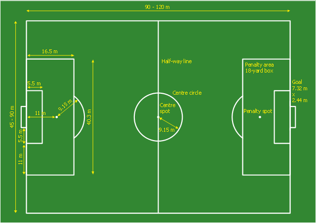 football pitch diagram to print freightliner m2 wiring schematics metric   association (soccer) field dimensions sport plans ...