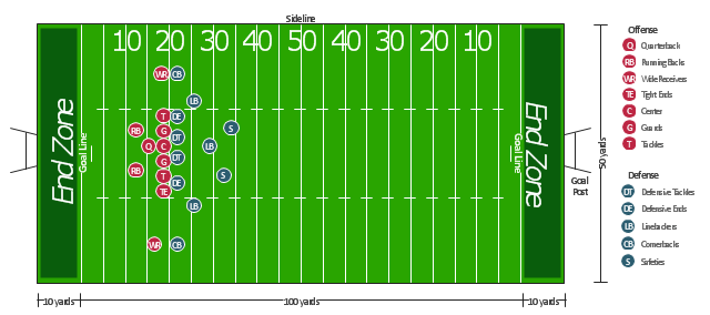 American Football Field Diagram