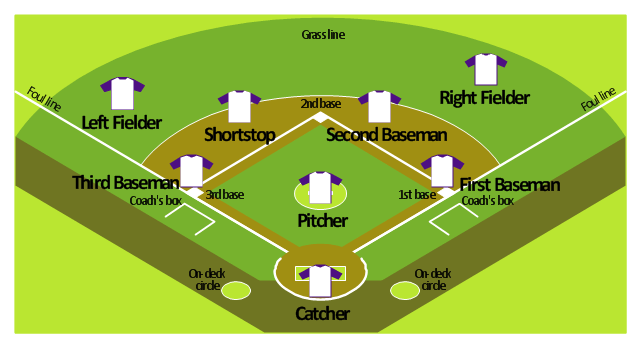 softball diamond diagram kenmore dryer wiring corner view baseball field