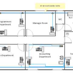 Wiring A Light Fixture Diagram Sql Server Architecture With Explanation Power Socket Outlet Layout | Cafe Electrical Floor Plan Network Floorplan - Vector ...