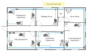 Power socket outlet layout | Cafe electrical floor plan | Network layout floorplan  Vector