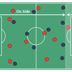 Football Pitch Diagram To Print 90 Degree Line Diagram, Football, Free Engine Image For User Manual Download