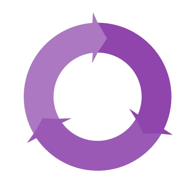 3 arrow circle diagram 2 way switch wiring uk circular arrows diagrams vector stencils library triangle scheme