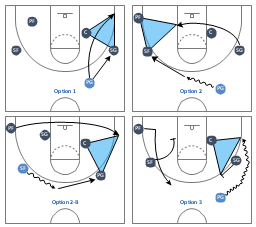 printable basketball court diagrams for plays trane heat pump wiring software | solution. conceptdraw.com ...
