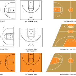 Free Printable Basketball Court Diagrams 1968 Triumph Bonneville Wiring Diagram Templates Great Installation Of Design Elements Courts And Rh Conceptdraw Com Template