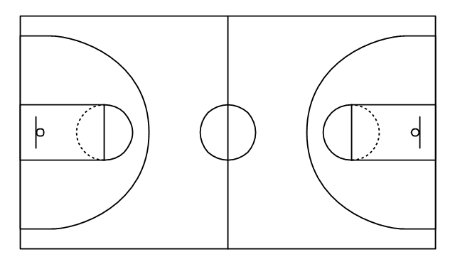 blank basketball coaches court diagram 92 ford ranger wiring courts - vector stencils library