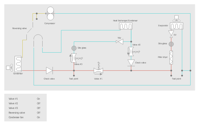 swimming pool water flow diagram 240 volt baseboard heater wiring atmosphere air composition | handler- hvac plan temperature correlations - cafe ...