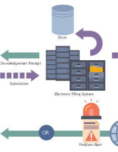 Business process flow diagram web globe receive problem print office also website wireframe new application workflow droiddia prime rh conceptdraw