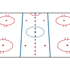 Nhl Hockey Rink Diagram Printable 1984 Porsche 944 Radio Wiring Ice Dimensions View From Long Side Field