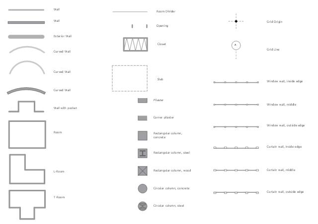 Door Blueprint Symbol & Floor Plan Symbols