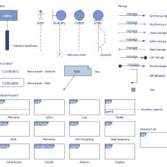 Sequence Diagram Visio Stencil 2004 Dodge Neon Alternator Wiring Atm Uml Symbols