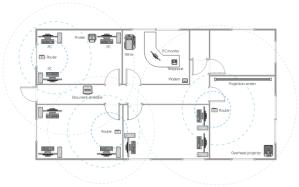 Office wireless work plan