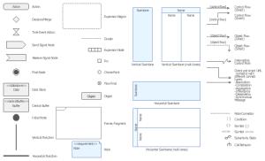Design elements  Activity diagram | Design elements
