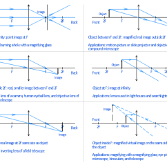 Uml Component Diagram Visio 2013 Earthworm Worksheet Free - Body Conceptdraw.com | Cross-functional Flowchart (swim Lanes). Connect ...