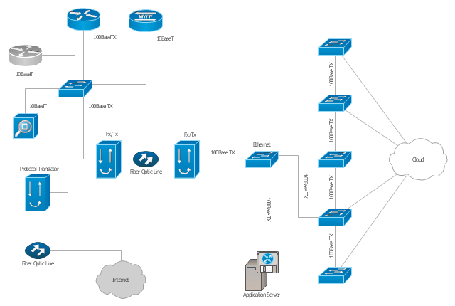 Diagram Of A Basic Computer Network Computer Network Diagram
