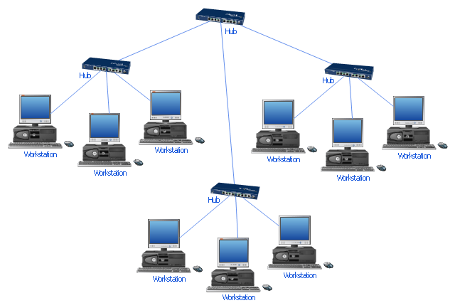 Star Network Topology Local Area Network LAN Computer And